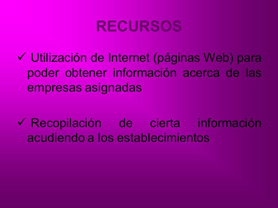 RECURSOS Utilización de Internet (páginas Web) para poder obtener información acerca de las empresas asignadas Recopilación de cierta información acud