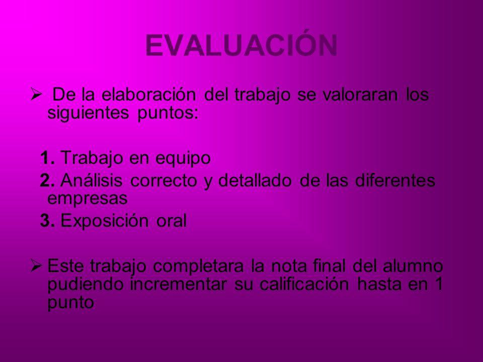 EVALUACIÓN De la elaboración del trabajo se valoraran los siguientes puntos: 1. Trabajo en equipo 2. Análisis correcto y detallado de las diferentes e