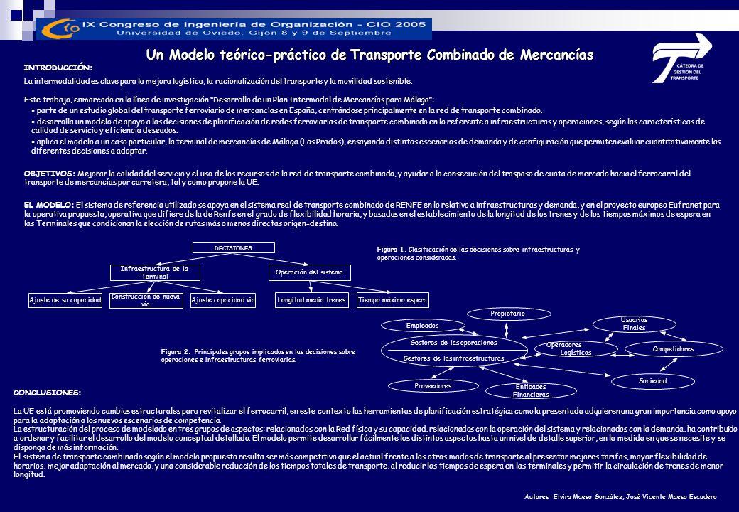 Un Modelo teórico-práctico de Transporte Combinado de Mercancías INTRODUCCIÓN: La intermodalidad es clave para la mejora logística, la racionalización del transporte y la movilidad sostenible.