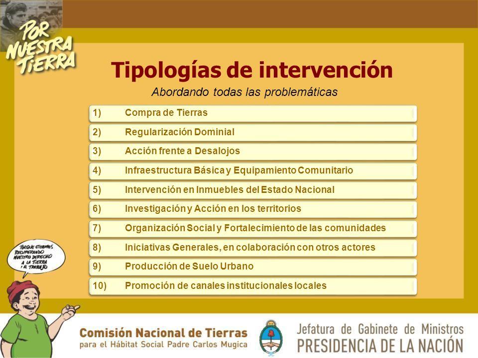 Coordinación por parte de la Unidad Ejecutora de la OFERTA DE SUELO RURAL URBANIZABLE y de la DEMANDA DE SUELO URBANO.