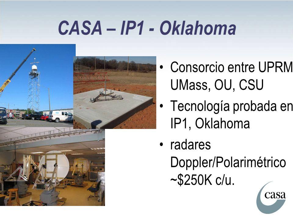 CASA – IP1 - Oklahoma Consorcio entre UPRM, UMass, OU, CSU Tecnología probada en IP1, Oklahoma radares Doppler/Polarimétrico ~$250K c/u.
