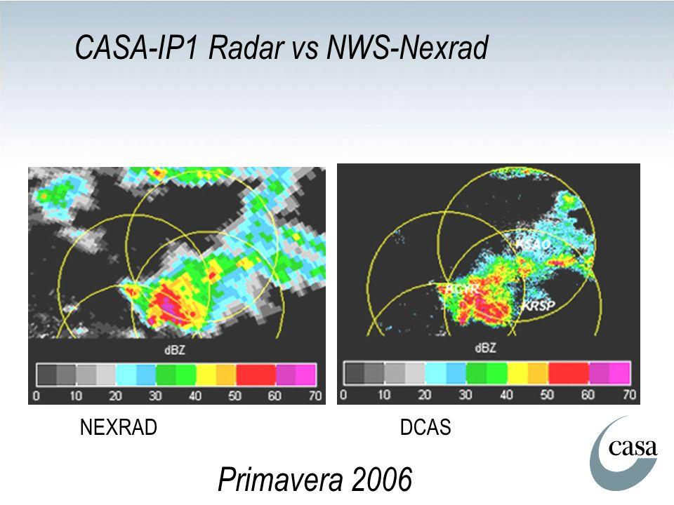 Primavera 2006 CASA-IP1 Radar vs NWS-Nexrad NEXRADDCAS
