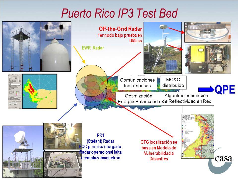 Puerto Rico IP3 Test Bed Off-the-Grid Radar 1er nodo bajo prueba en UMass PR1 (Stefani) Radar FCC permiso otorgado. Radar operacional falta reemplazom