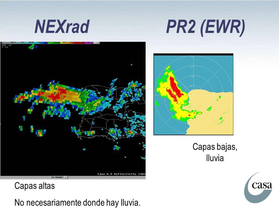 NEXrad PR2 (EWR) Capas bajas, lluvia Capas altas No necesariamente donde hay lluvia.