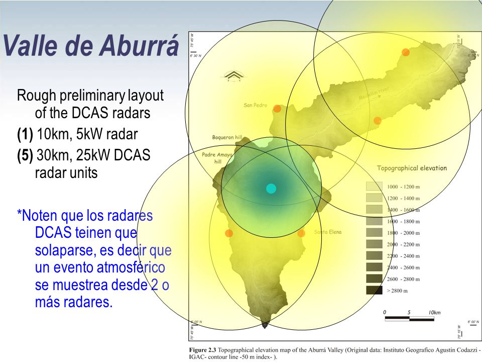 Valle de Aburrá Rough preliminary layout of the DCAS radars (1) 10km, 5kW radar (5) 30km, 25kW DCAS radar units *Noten que los radares DCAS teinen que