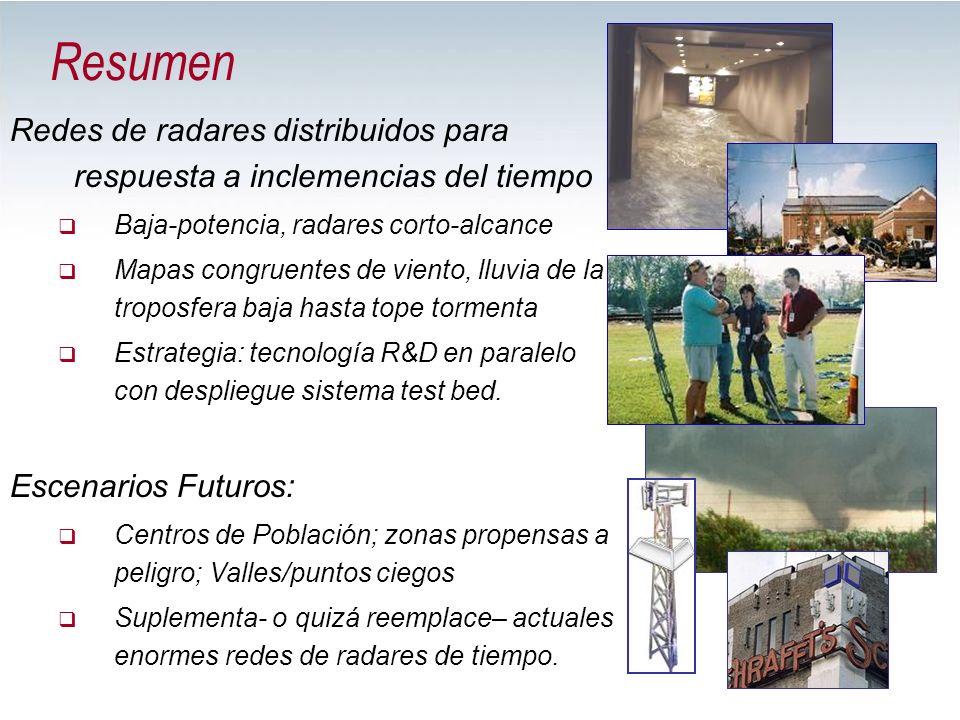 Resumen Redes de radares distribuidos para respuesta a inclemencias del tiempo Baja-potencia, radares corto-alcance Mapas congruentes de viento, lluvi