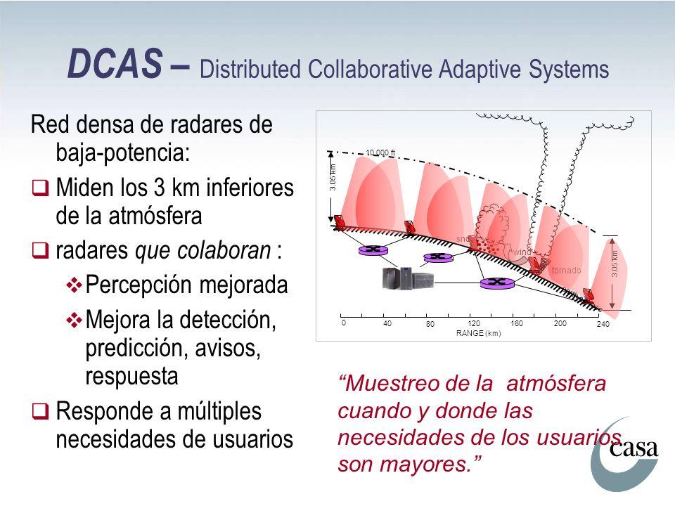 Muestreo de la atmósfera cuando y donde las necesidades de los usuarios son mayores. Red densa de radares de baja-potencia: Miden los 3 km inferiores