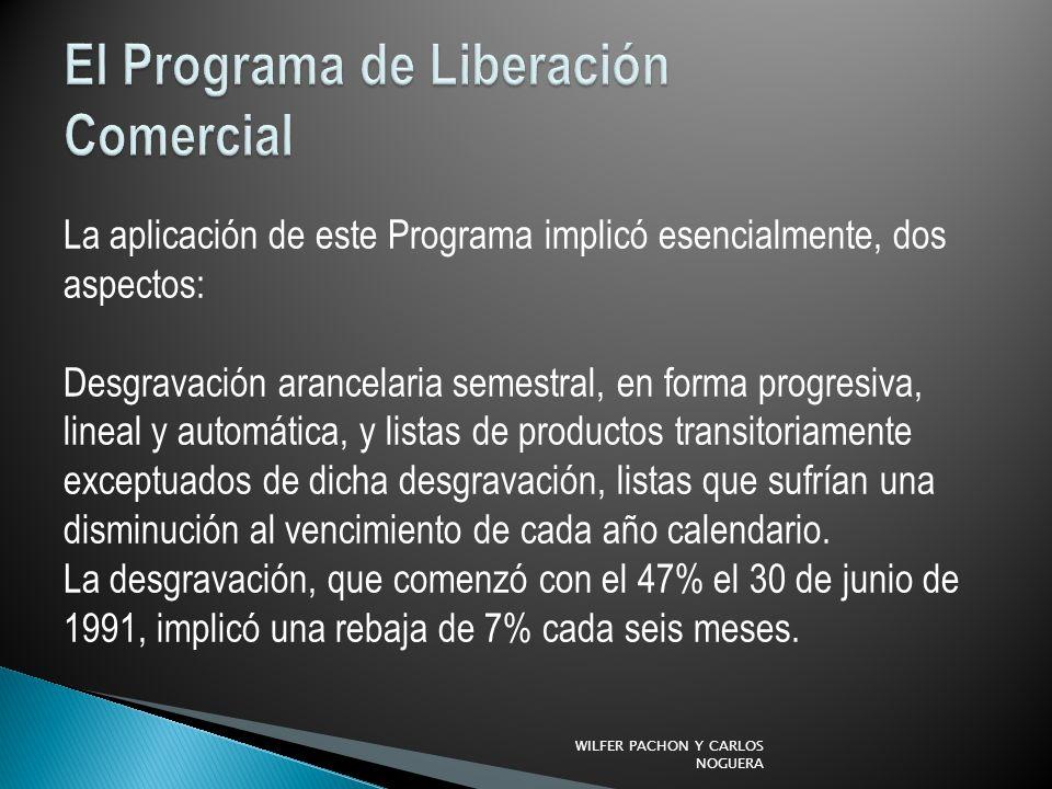 La aplicación de este Programa implicó esencialmente, dos aspectos: Desgravación arancelaria semestral, en forma progresiva, lineal y automática, y li