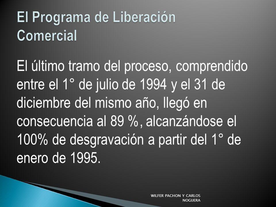 El último tramo del proceso, comprendido entre el 1° de julio de 1994 y el 31 de diciembre del mismo año, llegó en consecuencia al 89 %, alcanzándose el 100% de desgravación a partir del 1° de enero de 1995.