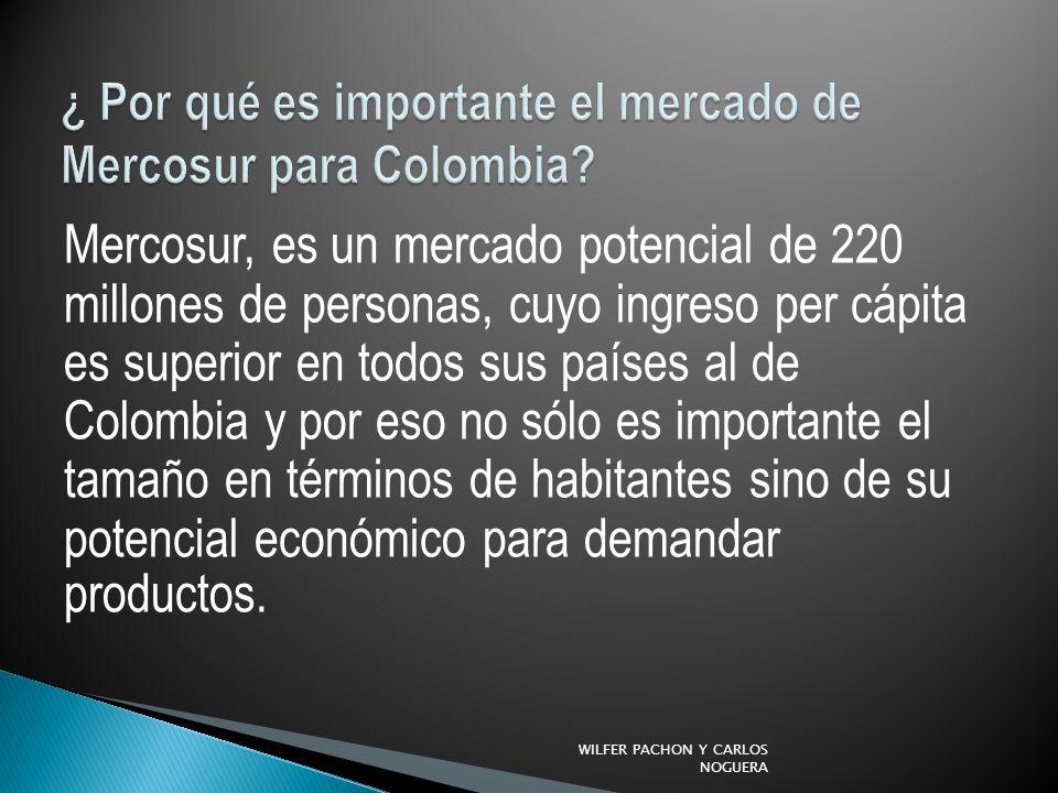 Mercosur, es un mercado potencial de 220 millones de personas, cuyo ingreso per cápita es superior en todos sus países al de Colombia y por eso no sólo es importante el tamaño en términos de habitantes sino de su potencial económico para demandar productos.