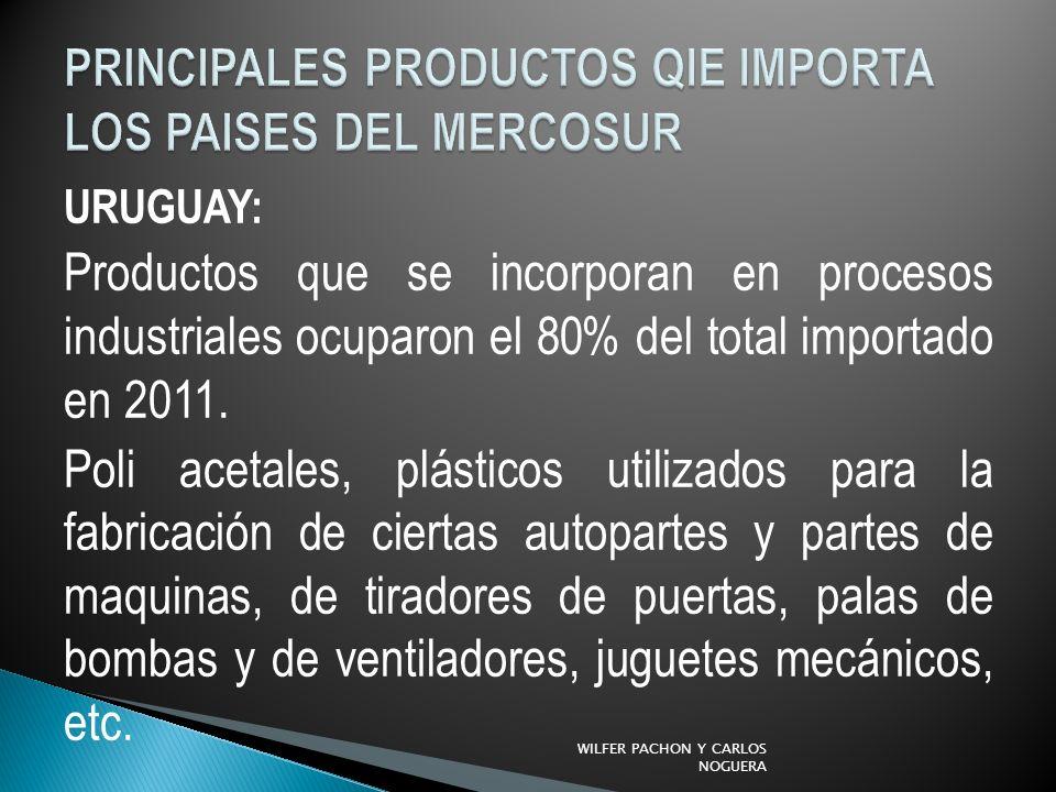 URUGUAY: Productos que se incorporan en procesos industriales ocuparon el 80% del total importado en 2011. Poli acetales, plásticos utilizados para la