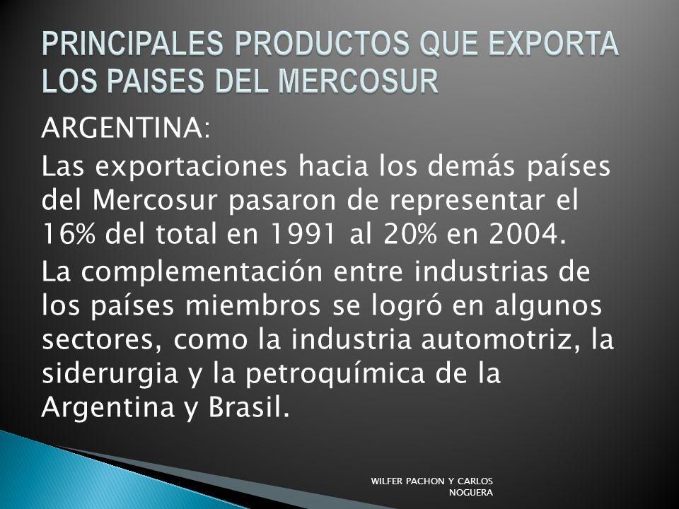 ARGENTINA: Las exportaciones hacia los demás países del Mercosur pasaron de representar el 16% del total en 1991 al 20% en 2004. La complementación en