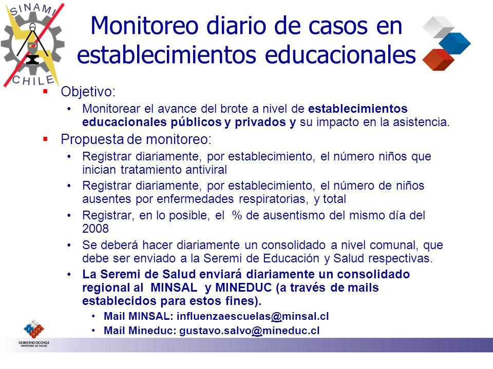 Monitoreo diario de casos en establecimientos educacionales Objetivo: Monitorear el avance del brote a nivel de establecimientos educacionales público