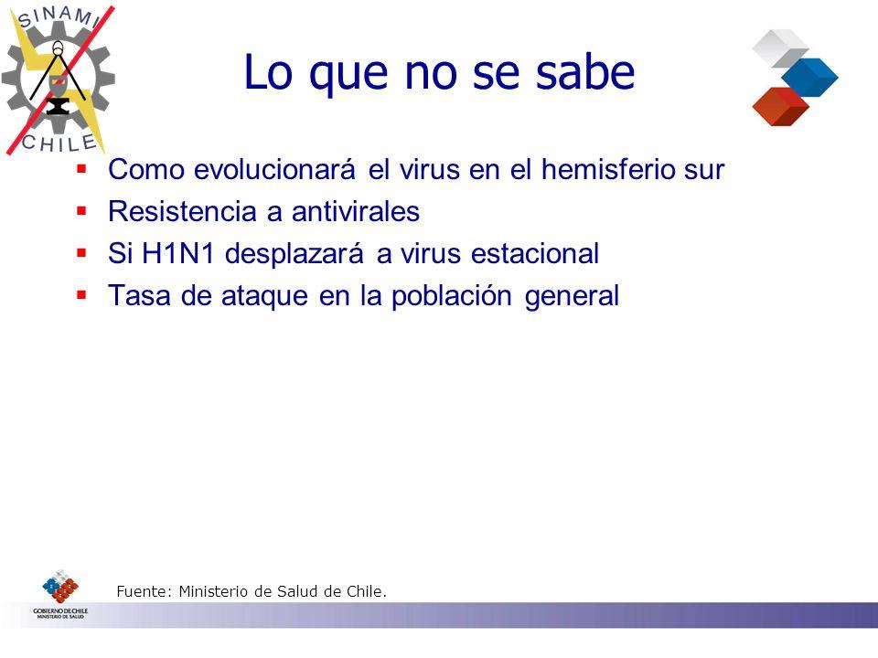 Fuente: Ministerio de Salud de Chile. Lo que no se sabe Como evolucionará el virus en el hemisferio sur Resistencia a antivirales Si H1N1 desplazará a