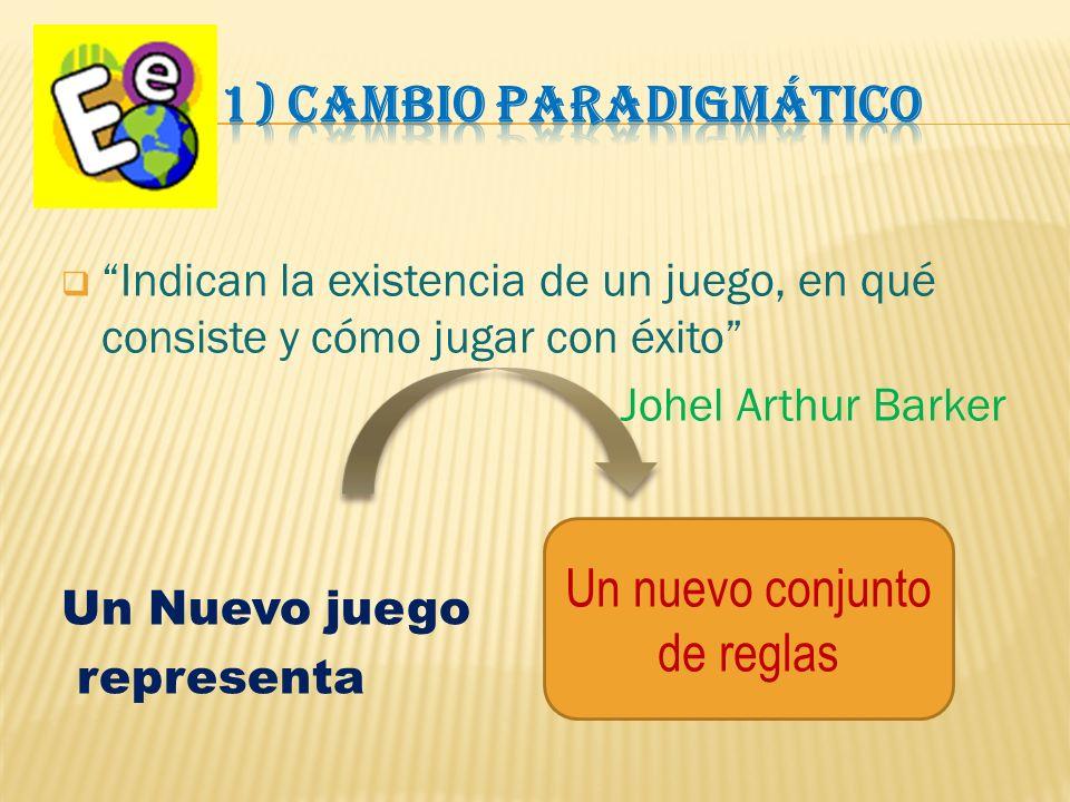 Indican la existencia de un juego, en qué consiste y cómo jugar con éxito Johel Arthur Barker Un Nuevo juego representa Un nuevo conjunto de reglas