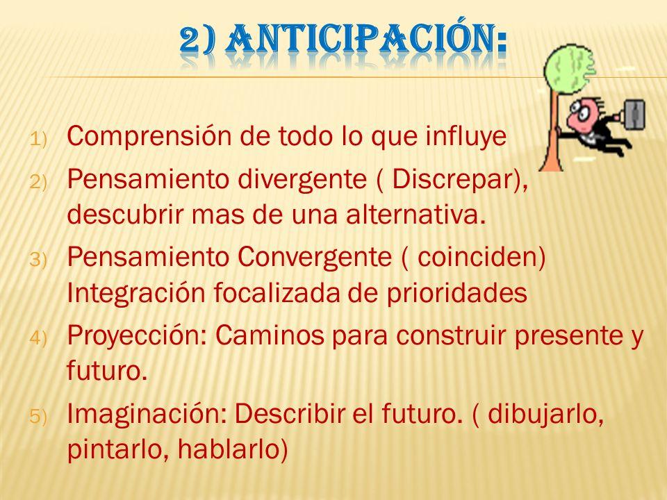 1) Comprensión de todo lo que influye 2) Pensamiento divergente ( Discrepar), descubrir mas de una alternativa.