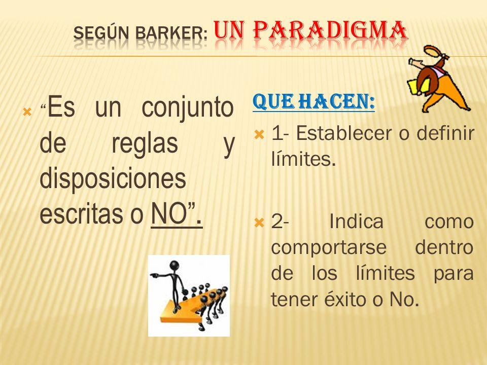 Es un conjunto de reglas y disposiciones escritas o NO. QUE HACEN: 1- Establecer o definir límites. 2- Indica como comportarse dentro de los límites p