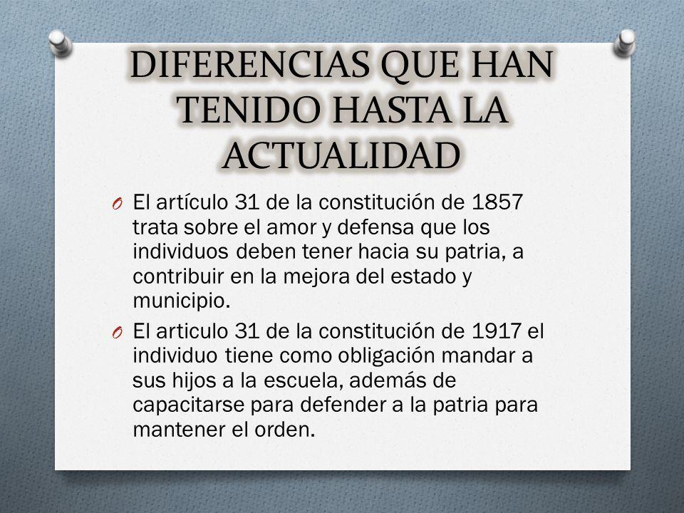 O El artículo 31 de la constitución de 1857 trata sobre el amor y defensa que los individuos deben tener hacia su patria, a contribuir en la mejora de