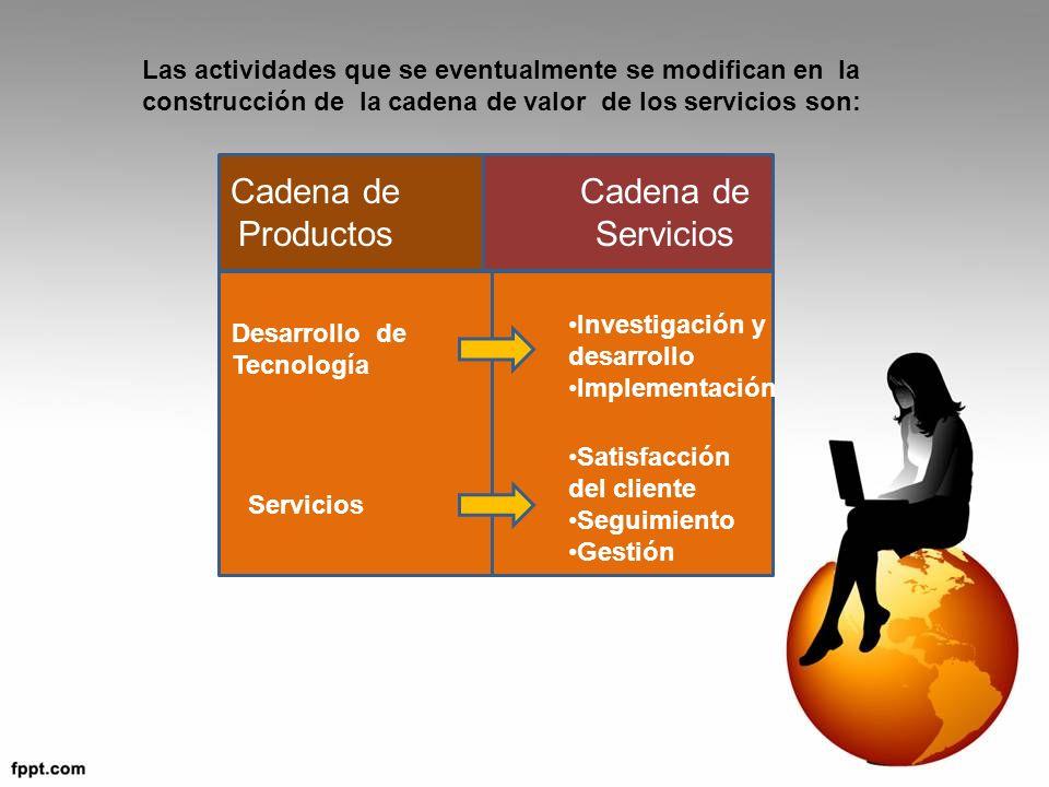 Las actividades que se eventualmente se modifican en la construcción de la cadena de valor de los servicios son: Cadena de Productos Cadena de Servicios Desarrollo de Tecnología Investigación y desarrollo Implementación Servicios Satisfacción del cliente Seguimiento Gestión