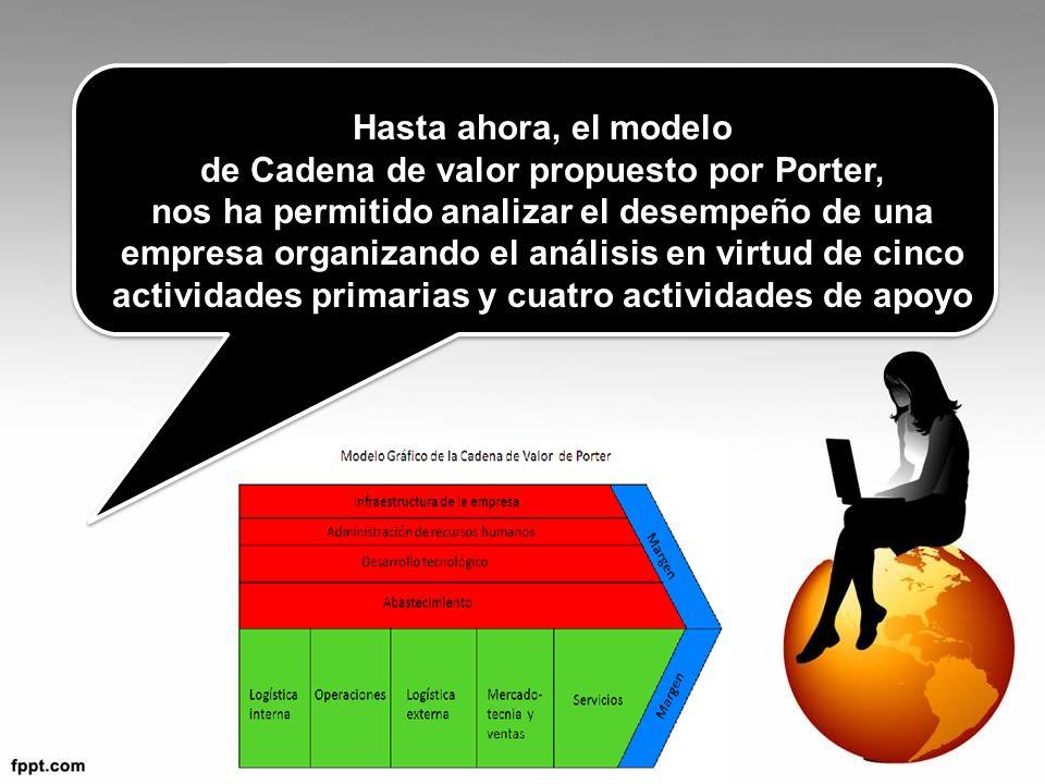 Hasta ahora, el modelo de Cadena de valor propuesto por Porter, nos ha permitido analizar el desempeño de una empresa organizando el análisis en virtu