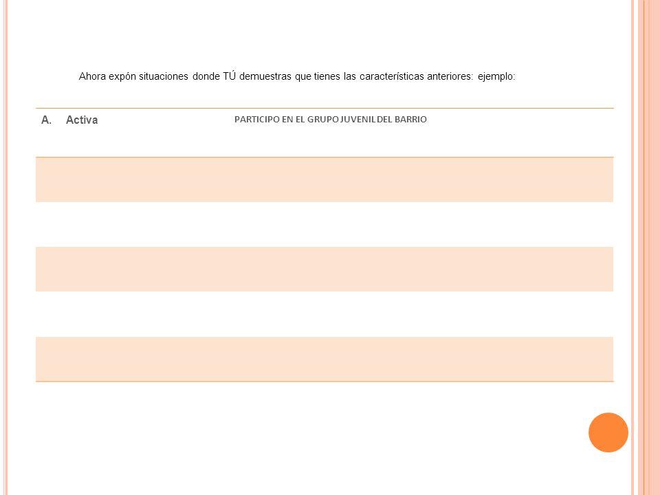 A. Activa PARTICIPO EN EL GRUPO JUVENIL DEL BARRIO Ahora expón situaciones donde TÚ demuestras que tienes las características anteriores: ejemplo: