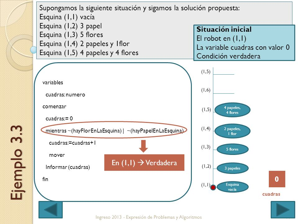 11 variables cuadras: numero comenzar cuadras:= 0 mientras ~(hayFlorEnLaEsquina) | ~(hayPapelEnLaEsquina) cuadras:=cuadras+1 mover Informar (cuadras) fin Ingreso 2013 - Expresión de Problemas y Algoritmos Ejemplo 3.3 Supongamos la siguiente situación y sigamos la solución propuesta: Esquina (1,1) vacía Esquina (1,2) 3 papel Esquina (1,3) 5 flores Esquina (1,4) 2 papeles y 1flor Esquina (1,5) 4 papeles y 4 flores (1,1) (1,4) (1,5) (1,6) (1,5) (1,3) (1,2) 0 cuadras Situación inicial El robot en (1,1) La variable cuadras con valor 0 Condición verdadera Esquina vacía 3 papeles 5 flores 2 papeles, 1 flor 4 papeles, 4 flores En (1,1) Verdadera