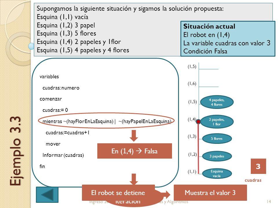 14 variables cuadras: numero comenzar cuadras:= 0 mientras ~(hayFlorEnLaEsquina) | ~(hayPapelEnLaEsquina) cuadras:=cuadras+1 mover Informar (cuadras) fin Ingreso 2013 - Expresión de Problemas y Algoritmos Ejemplo 3.3 (1,1) (1,4) (1,5) (1,6) (1,5) (1,3) (1,2) Supongamos la siguiente situación y sigamos la solución propuesta: Esquina (1,1) vacía Esquina (1,2) 3 papel Esquina (1,3) 5 flores Esquina (1,4) 2 papeles y 1flor Esquina (1,5) 4 papeles y 4 flores Esquina vacía 3 papeles 5 flores 2 papeles, 1 flor 4 papeles, 4 flores Situación actual El robot en (1,4) La variable cuadras con valor 3 Condición Falsa En ( 1,4) Falsa 3 cuadras Termina la iteración Muestra el valor 3El robot se detiene