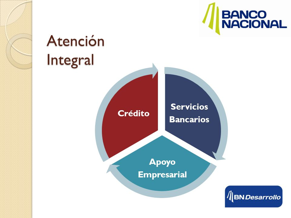 Servicios Bancarios Apoyo Empresarial Crédito Atención Integral