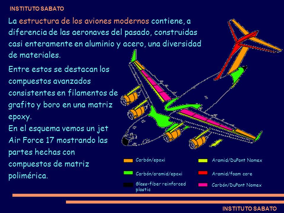 INSTITUTO SABATO La estructura de los aviones modernos contiene, a diferencia de las aeronaves del pasado, construidas casi enteramente en aluminio y