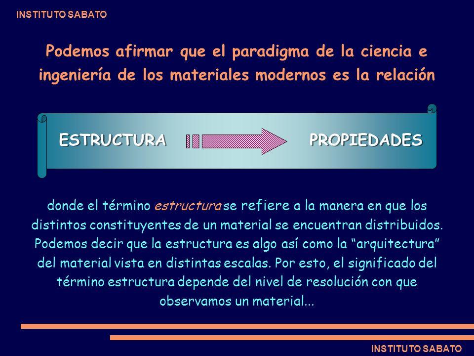 INSTITUTO SABATO Podemos afirmar que el paradigma de la ciencia e ingeniería de los materiales modernos es la relación donde el término estructura se