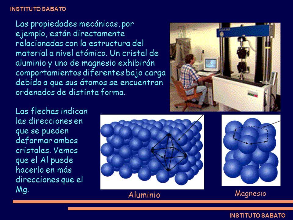 INSTITUTO SABATO Las propiedades mecánicas, por ejemplo, están directamente relacionadas con la estructura del material a nivel atómico. Un cristal de