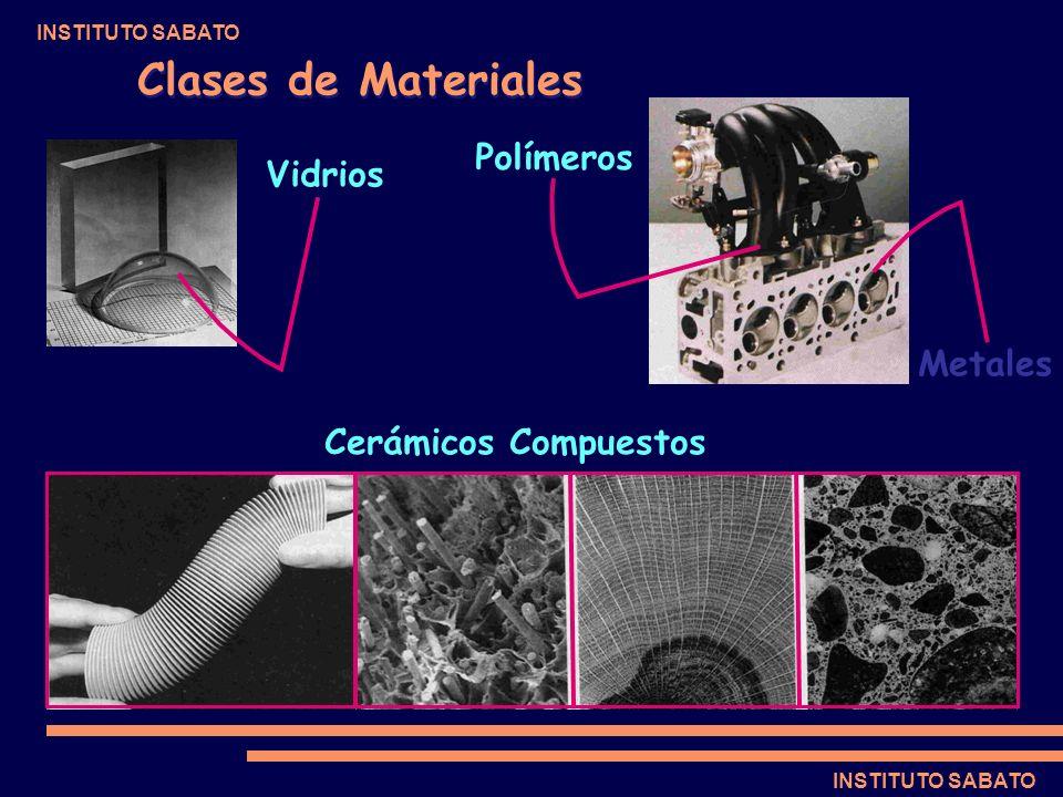 INSTITUTO SABATO Clases de Materiales Metales Polímeros Vidrios Cerámicos Compuestos