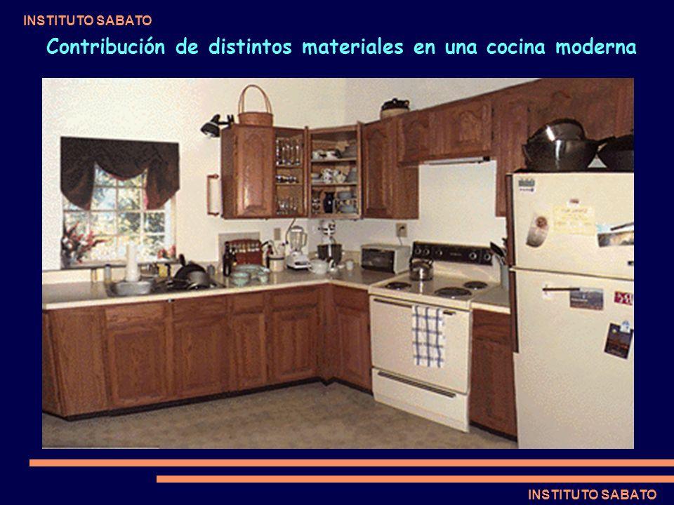 INSTITUTO SABATO Contribución de distintos materiales en una cocina moderna