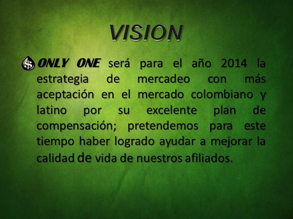 ONLY ONE será para el año 2014 la estrategia de mercadeo con más aceptación en el mercado colombiano y latino por su excelente plan de compensación; pretendemos para este tiempo haber logrado ayudar a mejorar la calidad de vida de nuestros afiliados.