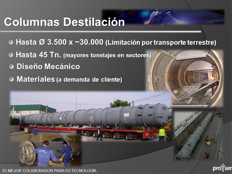 EL MEJOR COLABORADOR PARA SU TECNOLOGÍA Columnas Destilación Hasta Ø 3.500 x ~30.000 (Limitación por transporte terrestre) Materiales (a demanda de cl
