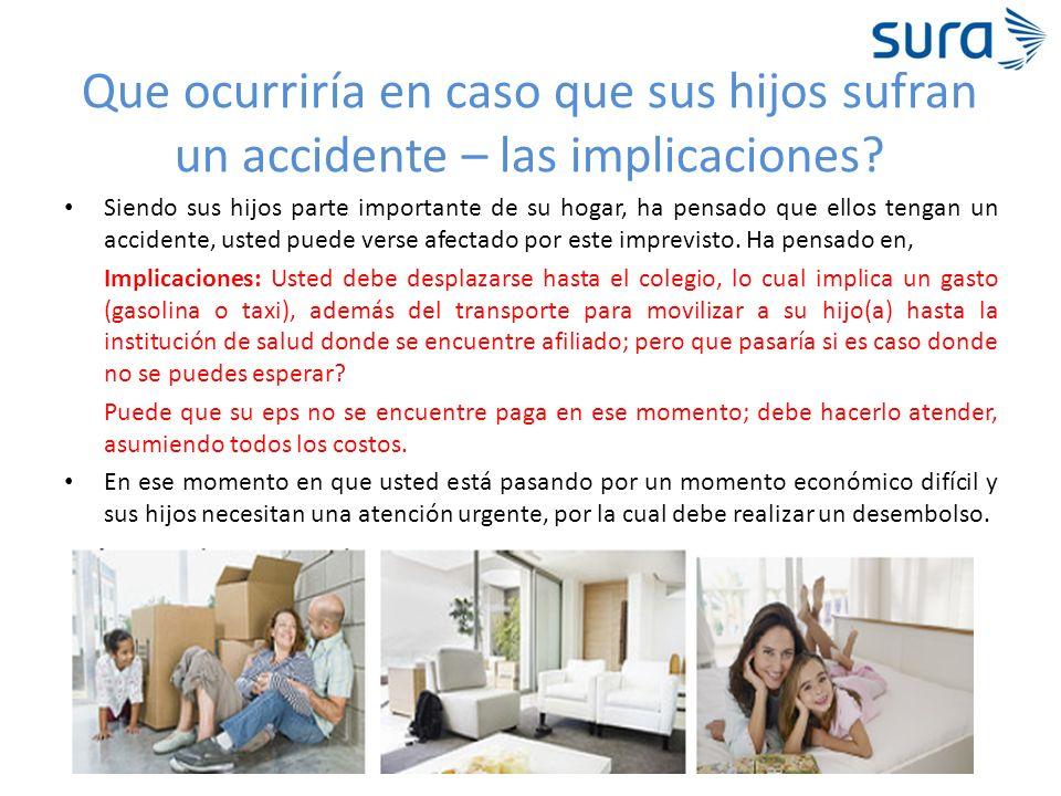 SEGURO DE ACCIDENTES – SUS HIJOS, ALGUIEN IMPORTANTE EN QUIEN PENSAR AMPAROS La póliza en referencia fue diseñada especialmente por la Compañía Seguros de Vida Suramericana S.A.