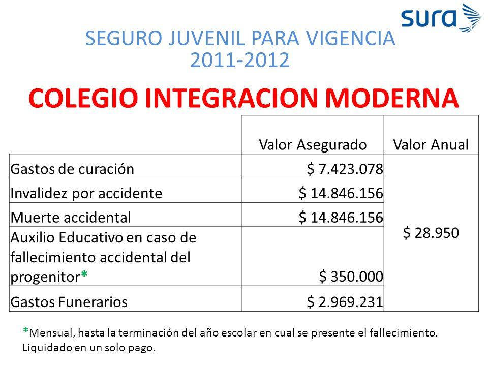 SEGURO JUVENIL PARA VIGENCIA 2011-2012 * Mensual, hasta la terminación del año escolar en cual se presente el fallecimiento. Liquidado en un solo pago