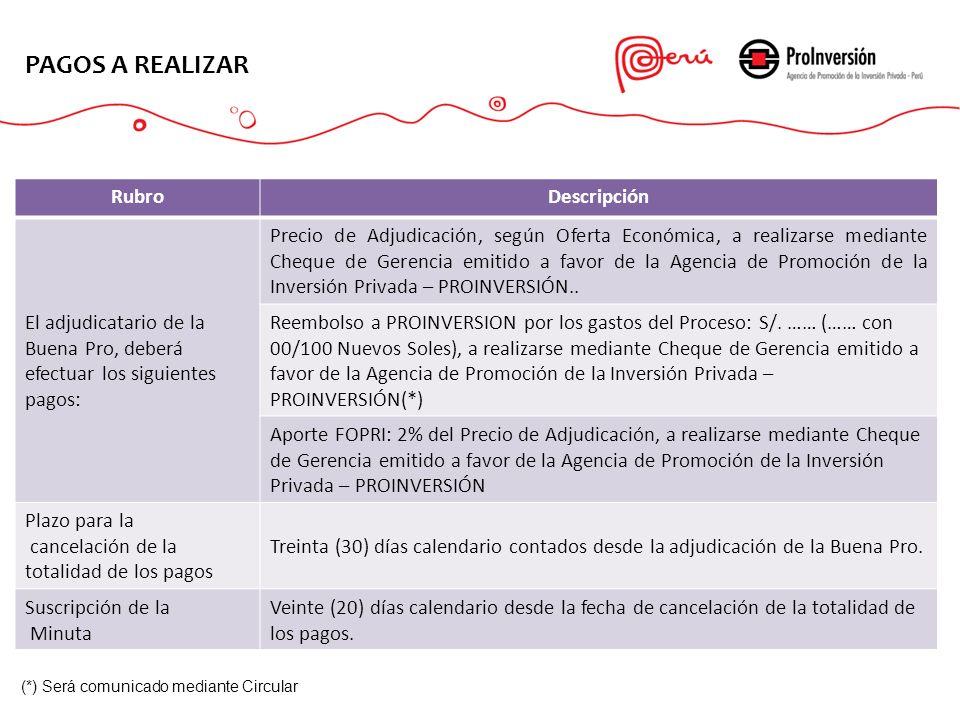 PAGOS A REALIZAR RubroDescripción El adjudicatario de la Buena Pro, deberá efectuar los siguientes pagos: Precio de Adjudicación, según Oferta Económi