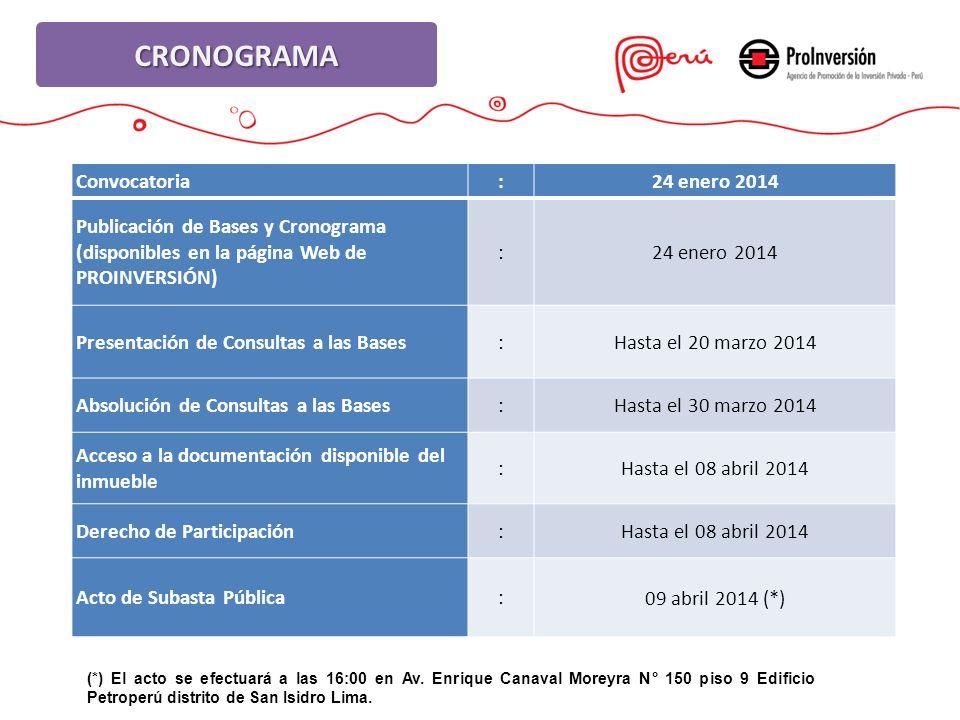 CRONOGRAMA Convocatoria:24 enero 2014 Publicación de Bases y Cronograma (disponibles en la página Web de PROINVERSIÓN) :24 enero 2014 Presentación de