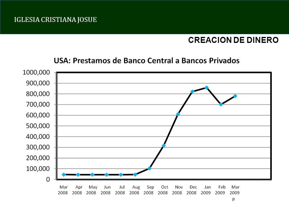 IGLESIA CRISTIANA JOSUE CREACION DE DINERO