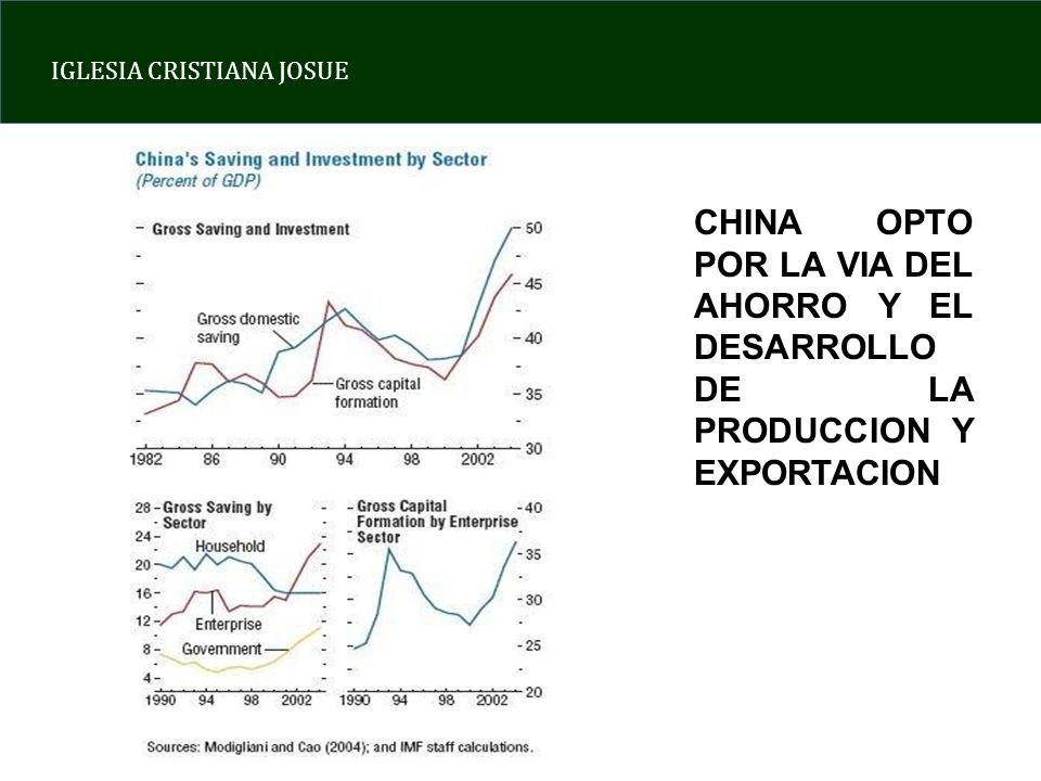 IGLESIA CRISTIANA JOSUE CHINA OPTO POR LA VIA DEL AHORRO Y EL DESARROLLO DE LA PRODUCCION Y EXPORTACION
