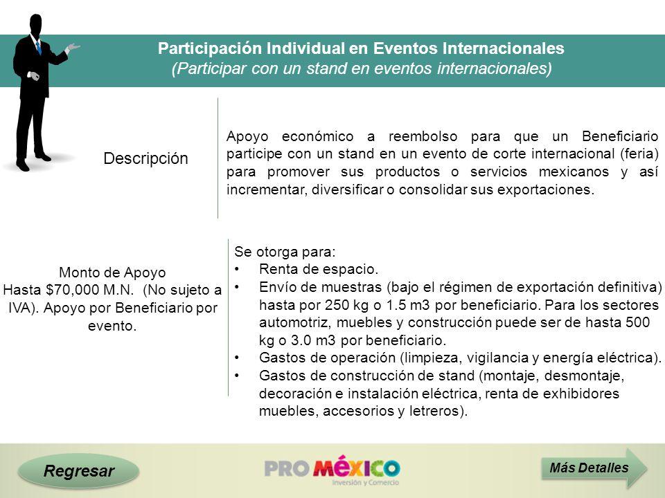 Regresar Participación Individual en Eventos Internacionales (Participar con un stand en eventos internacionales) Descripción Apoyo económico a reembo