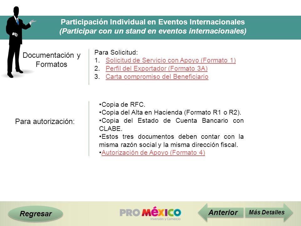 Regresar Participación Individual en Eventos Internacionales (Participar con un stand en eventos internacionales) Documentación y Formatos Para Solici