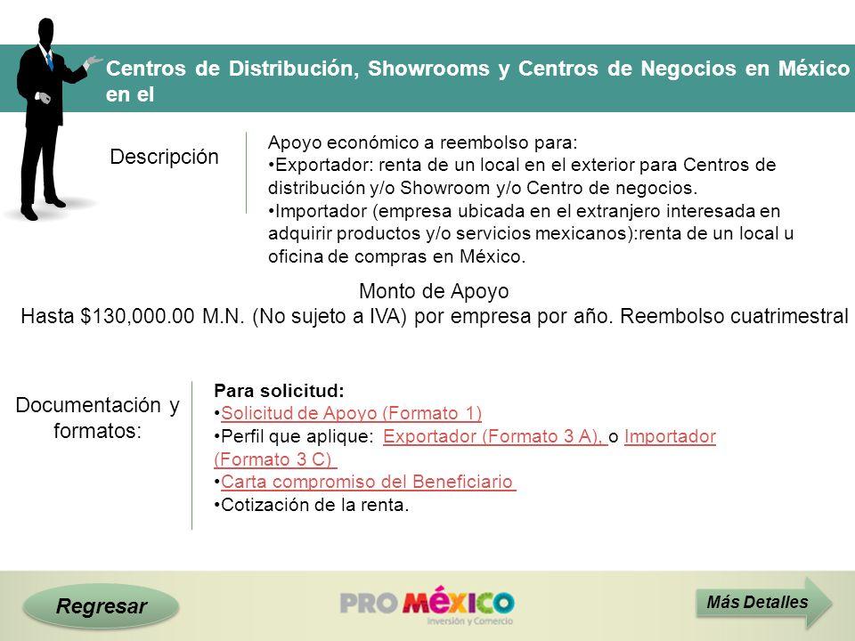 Centros de Distribución, Showrooms y Centros de Negocios en México y en el Extranjero (Renta de Local) Descripción Apoyo económico a reembolso para: E