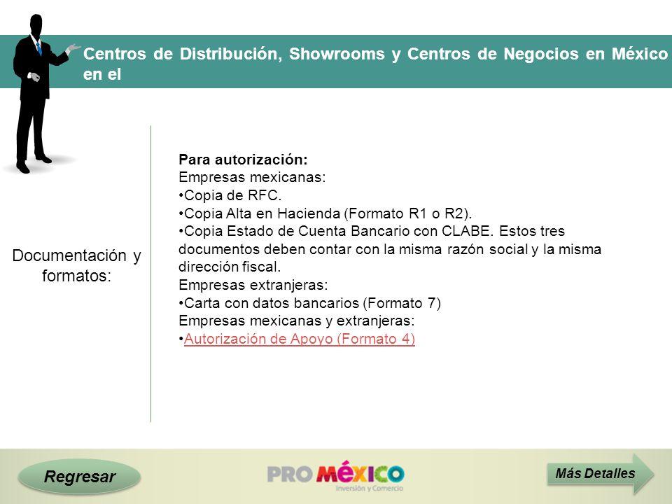 Regresar Centros de Distribución, Showrooms y Centros de Negocios en México y en el Extranjero (Renta de Local) Más Detalles Documentación y formatos: