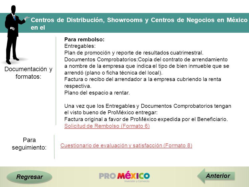 Regresar Centros de Distribución, Showrooms y Centros de Negocios en México y en el Extranjero (Renta de Local) Documentación y formatos: Para rembols