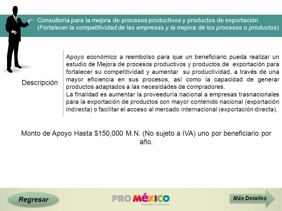 Descripción Monto de Apoyo Hasta $150,000 M.N. (No sujeto a IVA) uno por beneficiario por año. Más Detalles Apoyo económico a reembolso para que un be