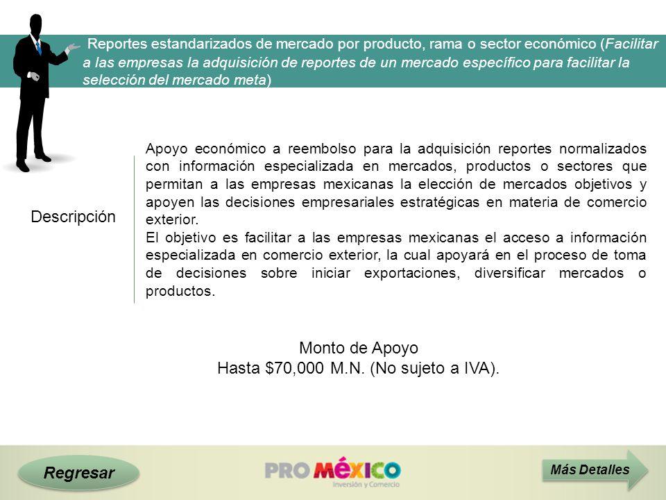 Descripción Monto de Apoyo Hasta $70,000 M.N. (No sujeto a IVA). Más Detalles Apoyo económico a reembolso para la adquisición reportes normalizados co