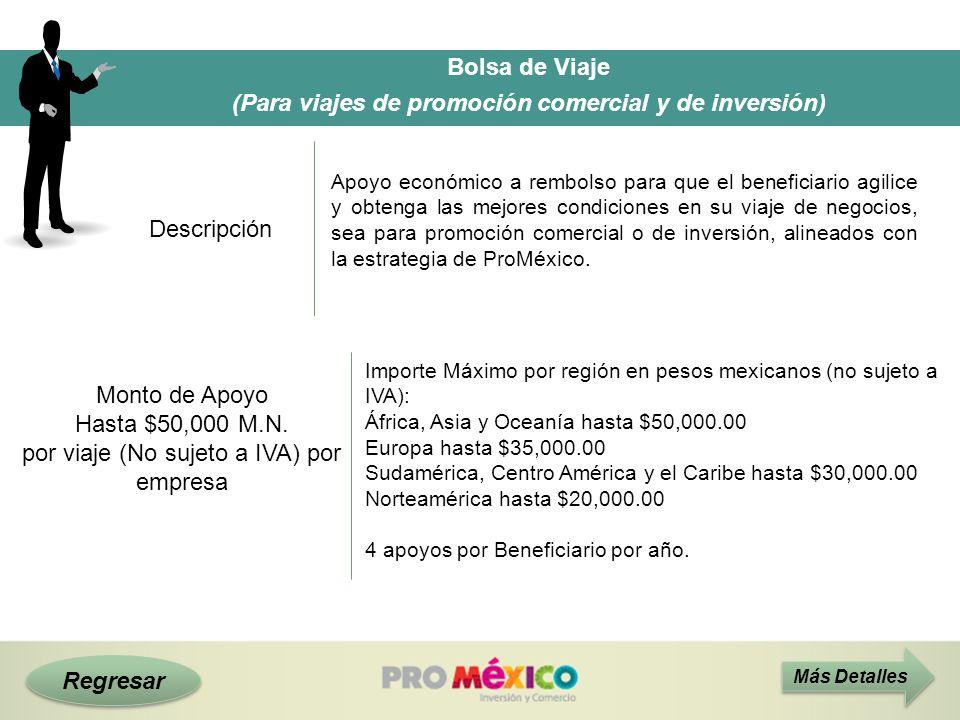 Descripción Monto de Apoyo Hasta $50,000 M.N. por viaje (No sujeto a IVA) por empresa Más Detalles Bolsa de Viaje (Para viajes de promoción comercial