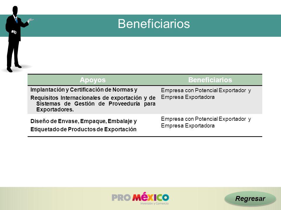 Regresar Beneficiarios ApoyosBeneficiarios Implantación y Certificación de Normas y Requisitos Internacionales de exportación y de Sistemas de Gestión